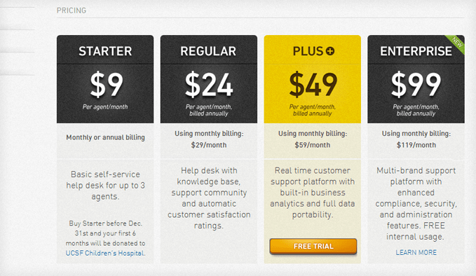 Zendesk Pricing Table 20 Best Designed Pricing Comparison Tables