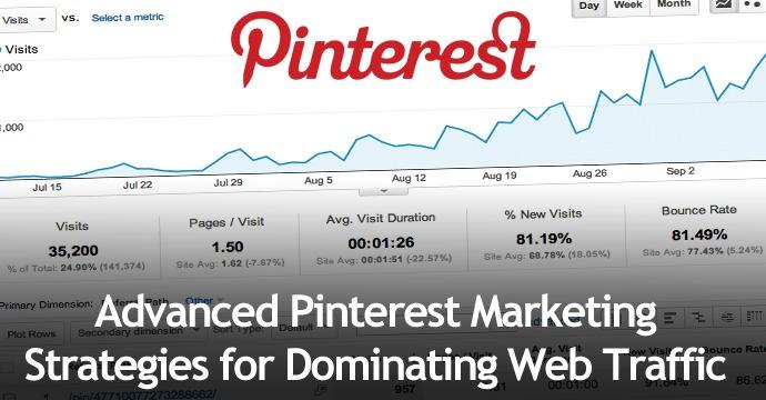 Advanced Pinterest Marketing Strategies for Dominating Web Traffic