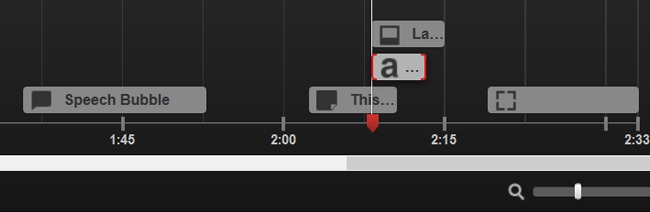 Making annotations
