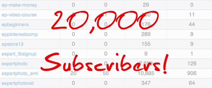 20000 subscribers