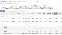 adwords-management-report-shimmer-1030x529
