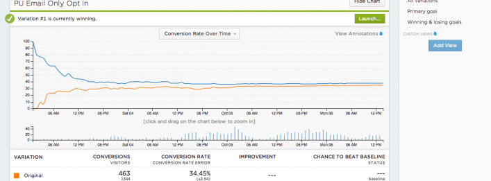 10 Website Changes That Reduce Your Conversions Most