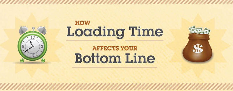 loading times on wordpress site affects your bottom line