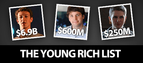 Top 30 Richest Young Entrepren...
