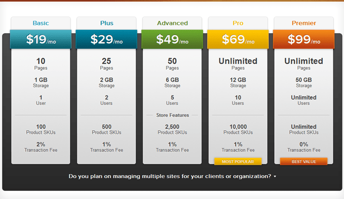 20 Best Designed Pricing Comparison Table Examples