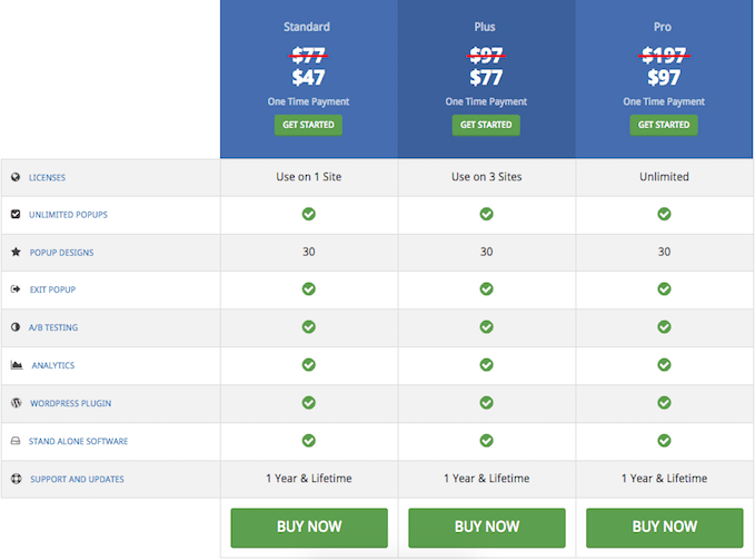 Show Me Prices >> 20 Best Designed Pricing Comparison Table Examples