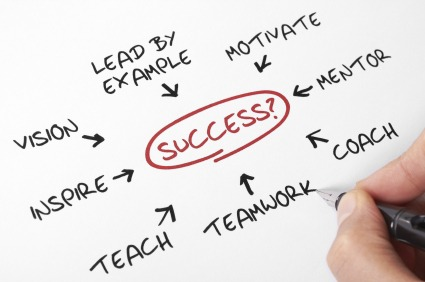 business success secrets