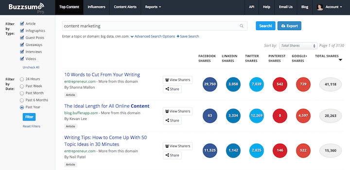 25 SEO Tools You Shouldn't Blog Without