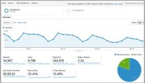 How I Get Over 100,000 Visitors a Month With Top List Articles