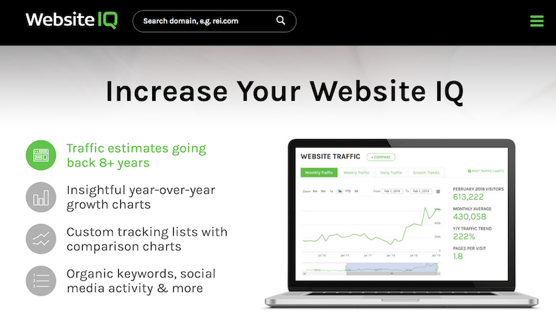 See How Much Traffic a Website Gets