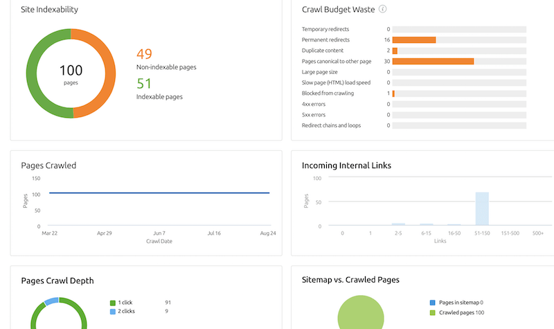 Crawlability issues seo audit