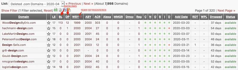 aged domain name and authority sites