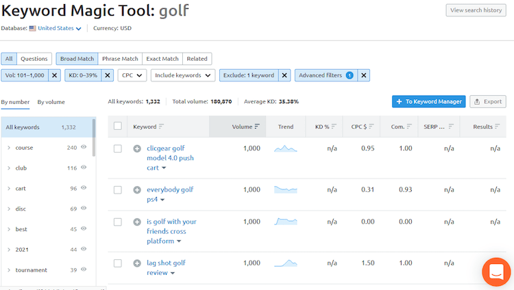tool for finding keywords